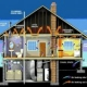 Insulating Your Home for Energy Savings